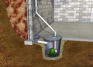 Miért van szükség talajvíz süllyesztésre?