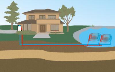 A kút víz tisztító rendszerek